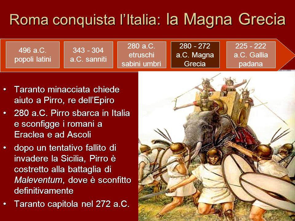 Roma conquista l'Italia: la Magna Grecia