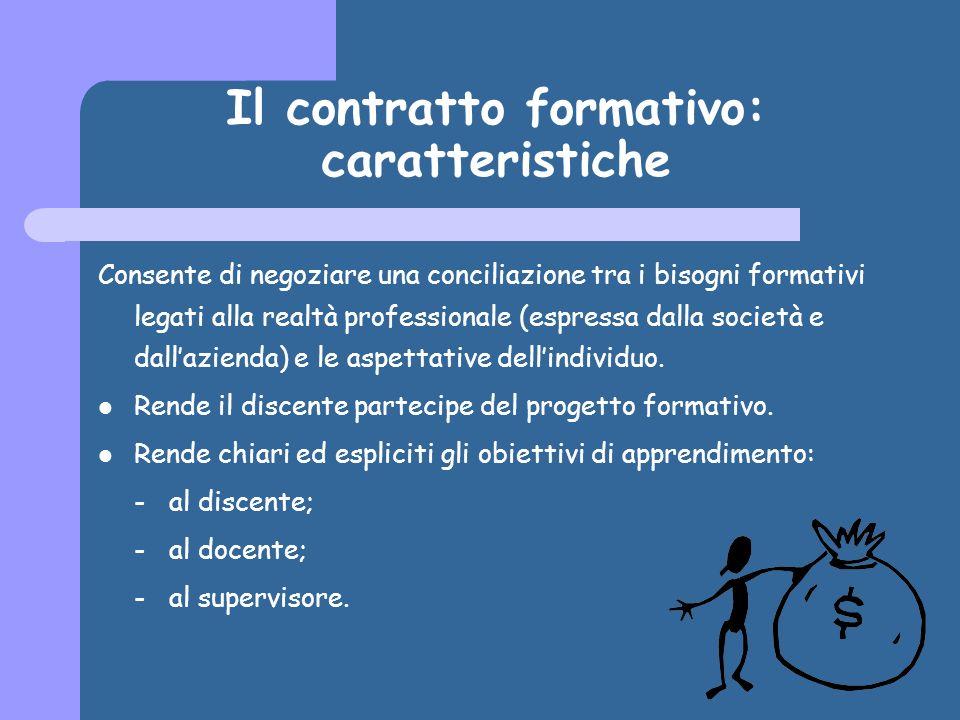 Il contratto formativo: caratteristiche