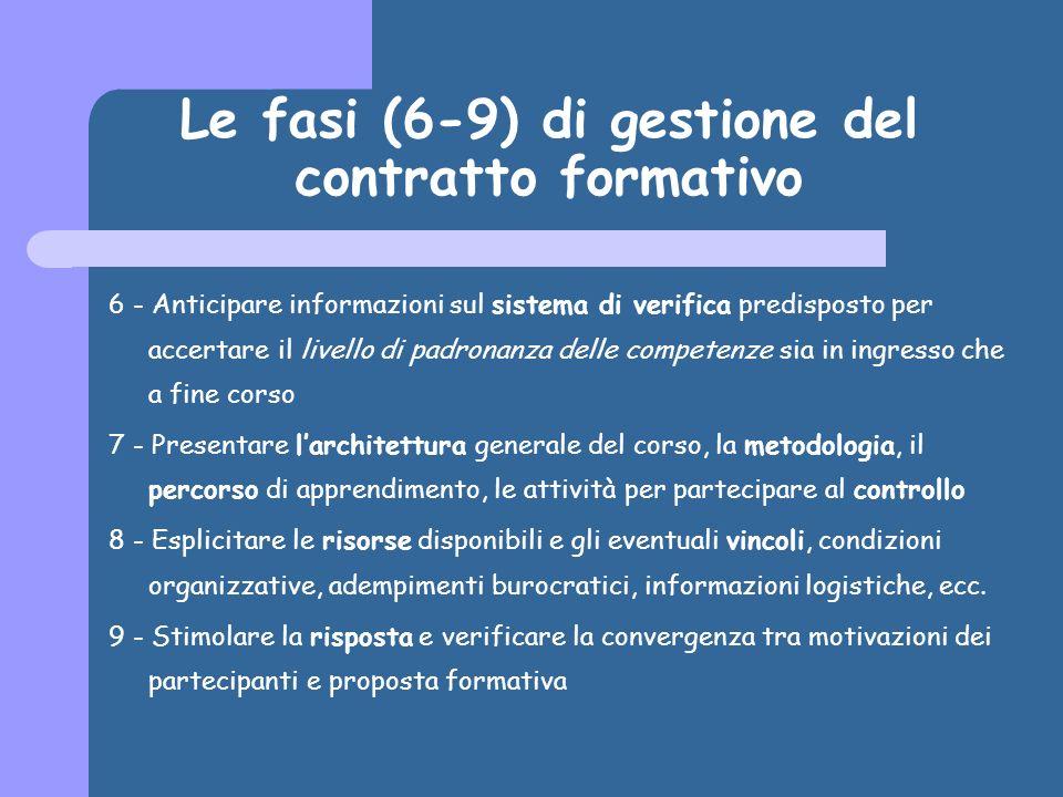 Le fasi (6-9) di gestione del contratto formativo