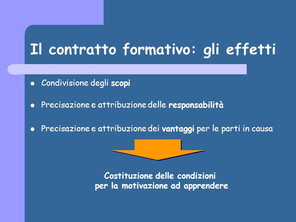 Il contratto formativo: gli effetti