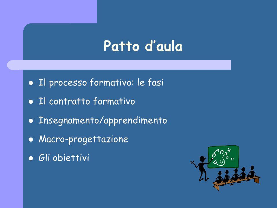 Patto d'aula Il processo formativo: le fasi Il contratto formativo