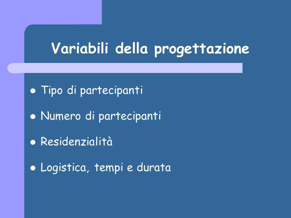 Variabili della progettazione