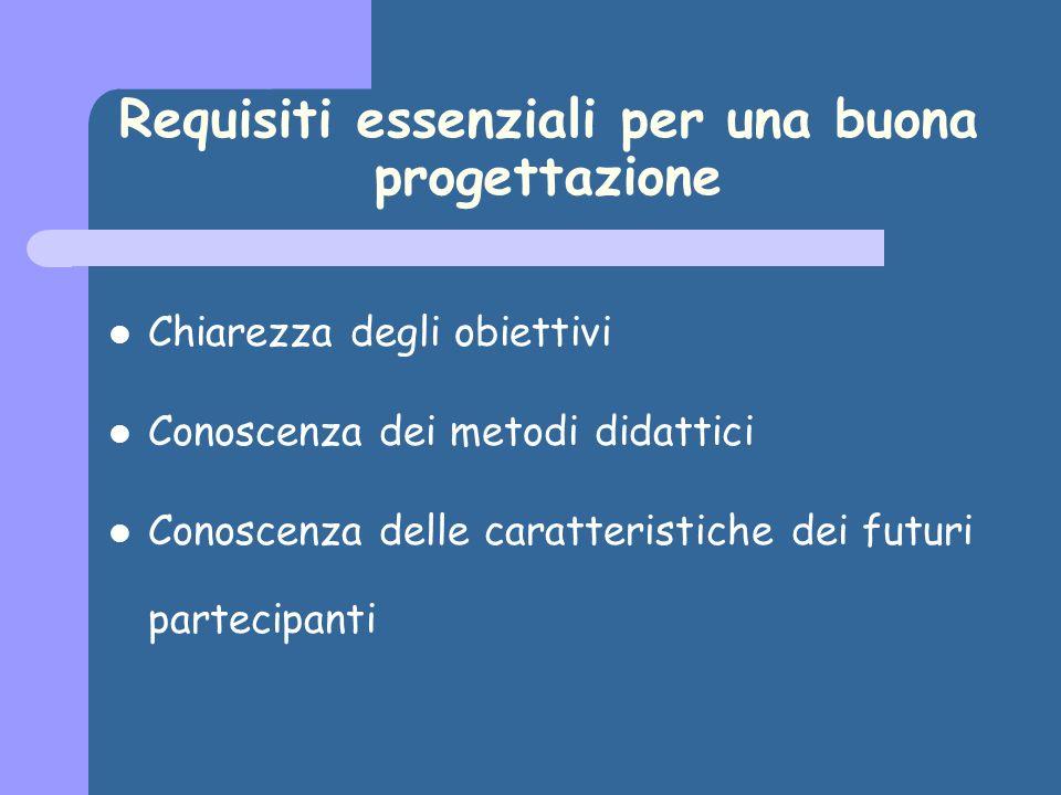 Requisiti essenziali per una buona progettazione