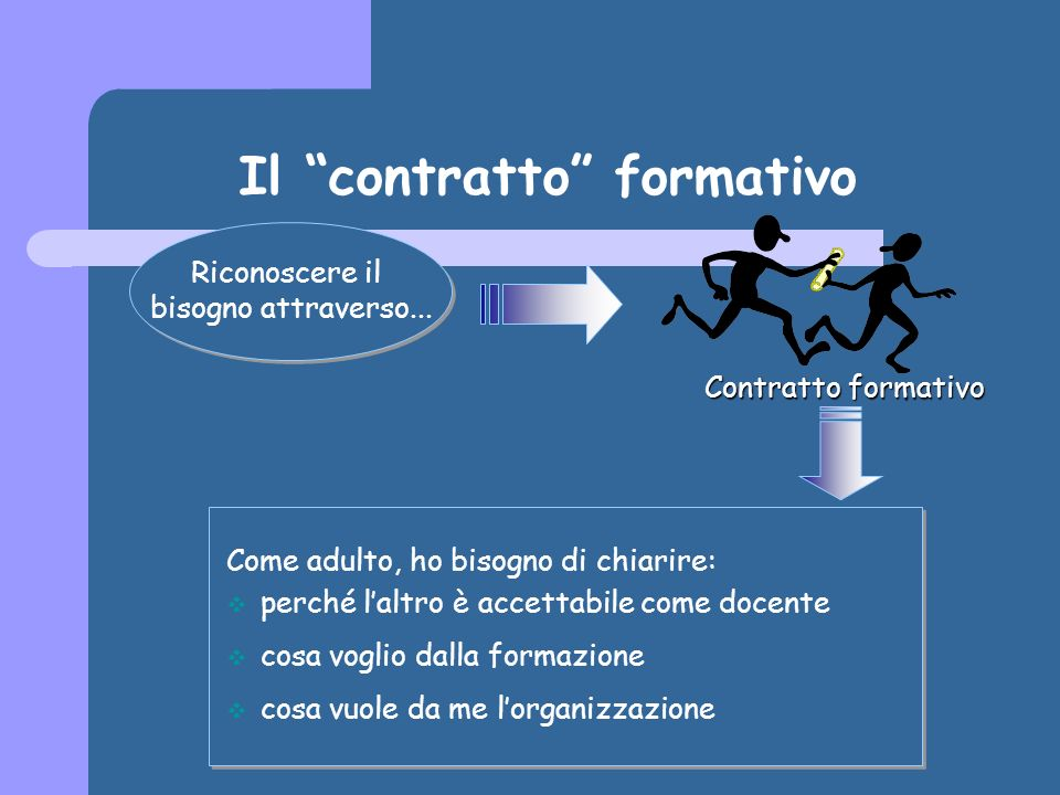 Il contratto formativo