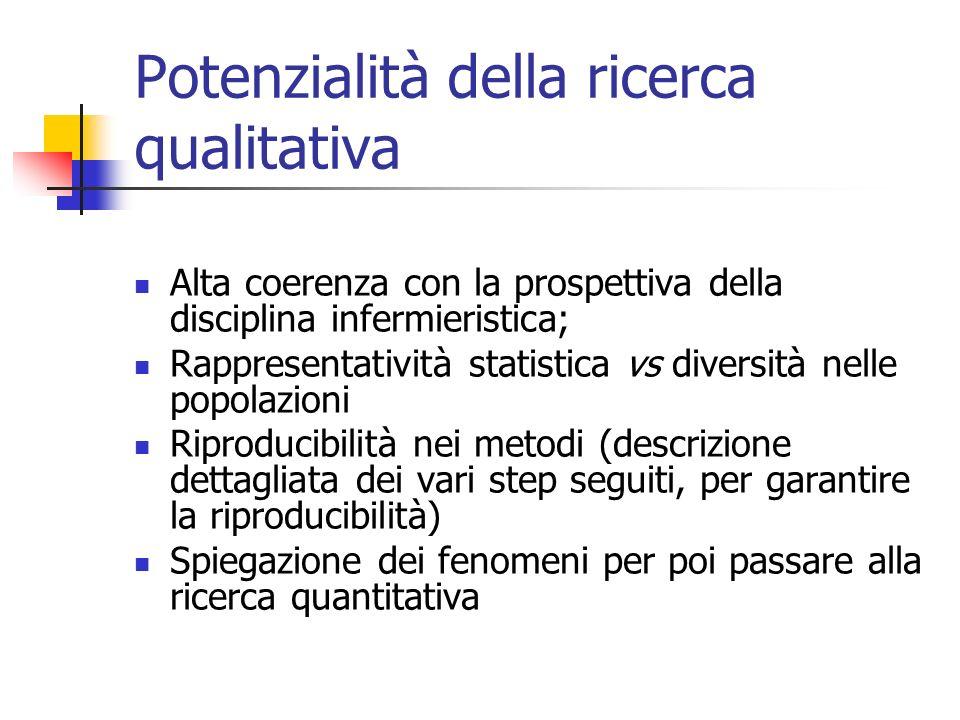 Potenzialità della ricerca qualitativa