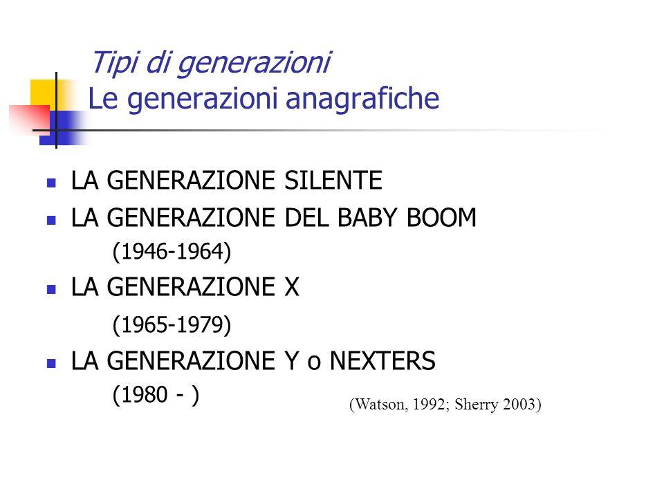 Tipi di generazioni Le generazioni anagrafiche
