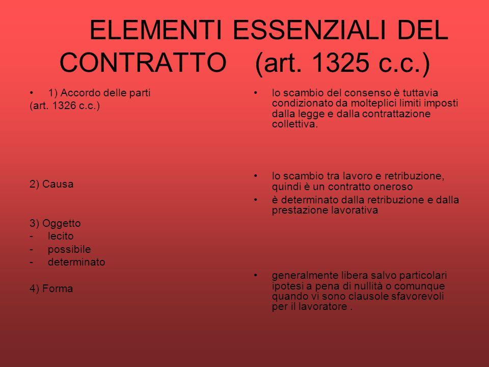 ELEMENTI ESSENZIALI DEL CONTRATTO (art. 1325 c.c.)