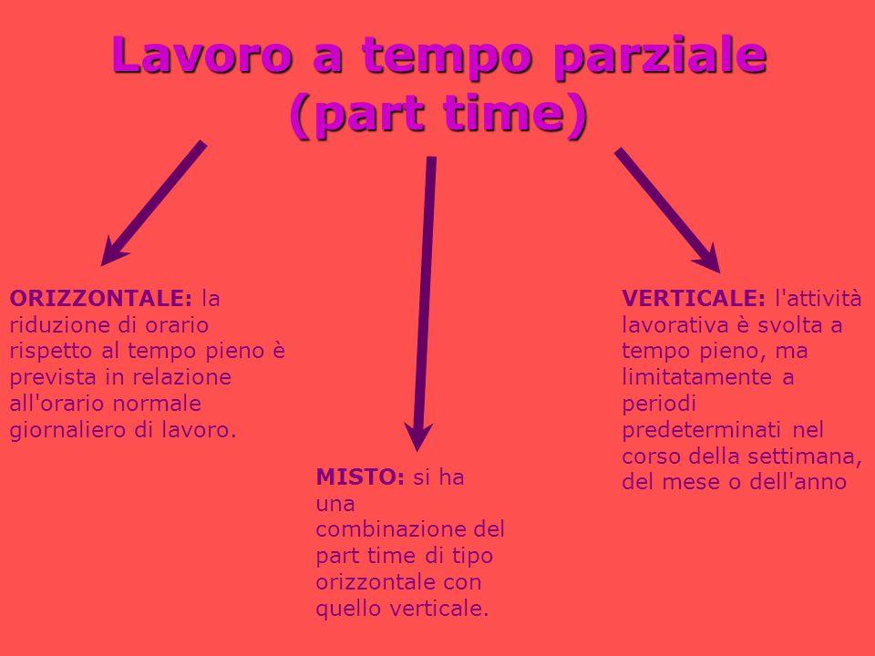 Lavoro a tempo parziale (part time)