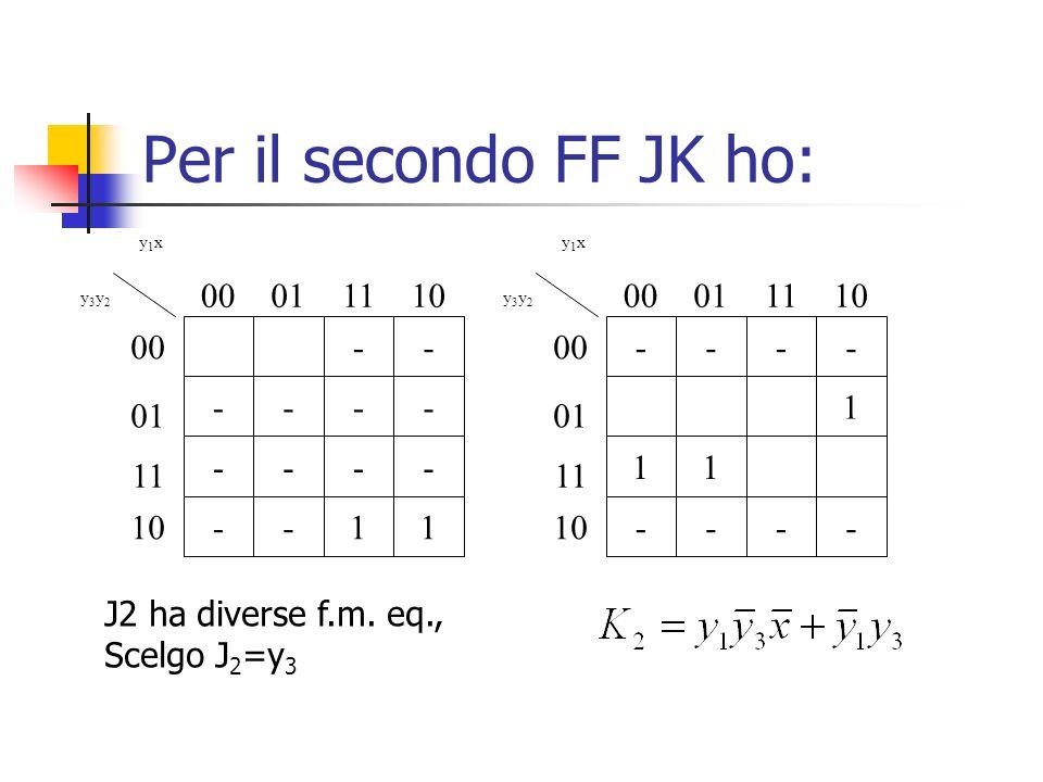 Per il secondo FF JK ho: - 1 00 01 11 10 J2 ha diverse f.m. eq.,