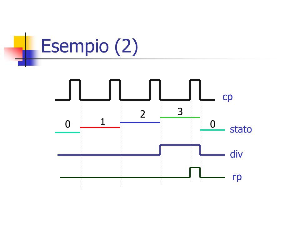 Esempio (2) cp 3 2 1 stato div rp