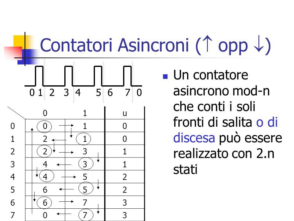 Contatori Asincroni ( opp )