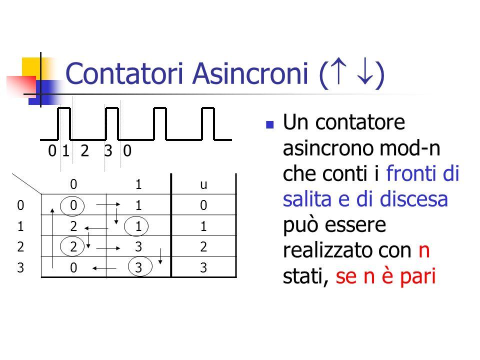 Contatori Asincroni ( )