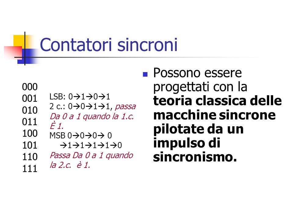 Contatori sincroniPossono essere progettati con la teoria classica delle macchine sincrone pilotate da un impulso di sincronismo.