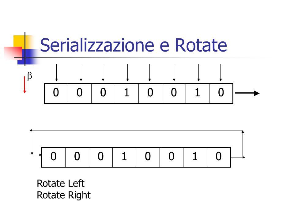 Serializzazione e Rotate