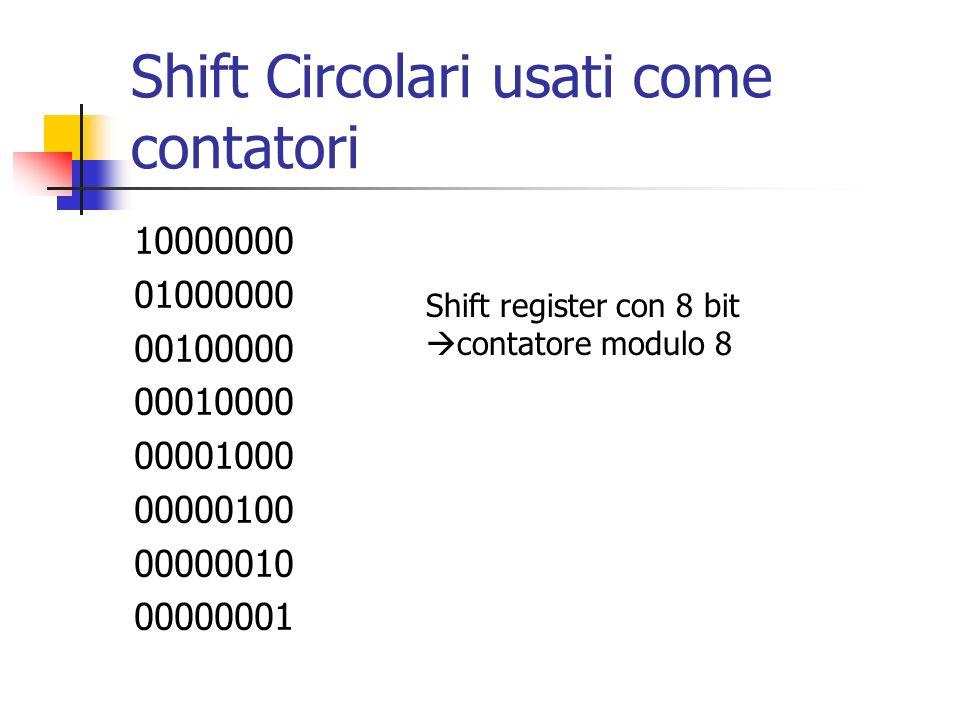 Shift Circolari usati come contatori