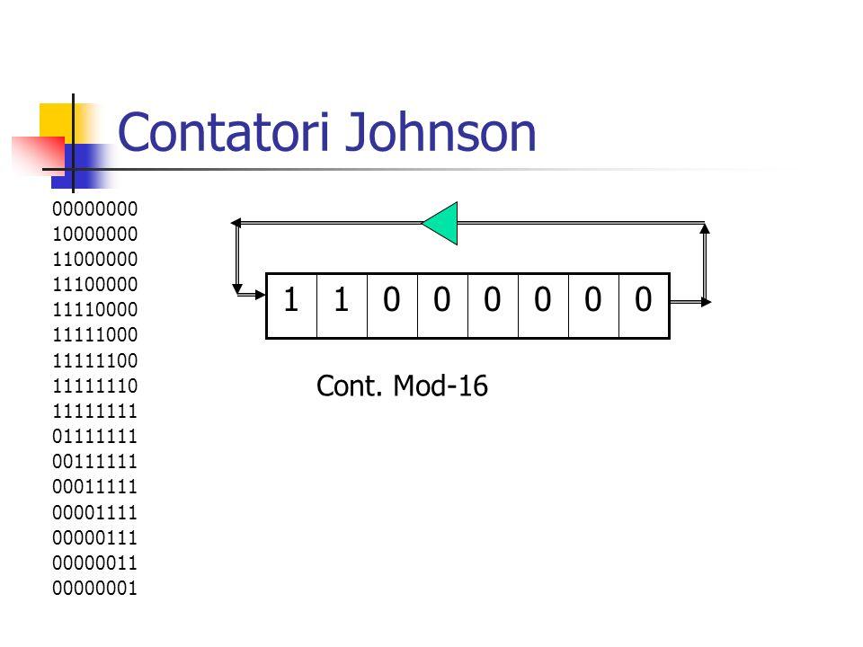 Contatori Johnson 1 Cont. Mod-16 00000000 10000000 11000000 11100000