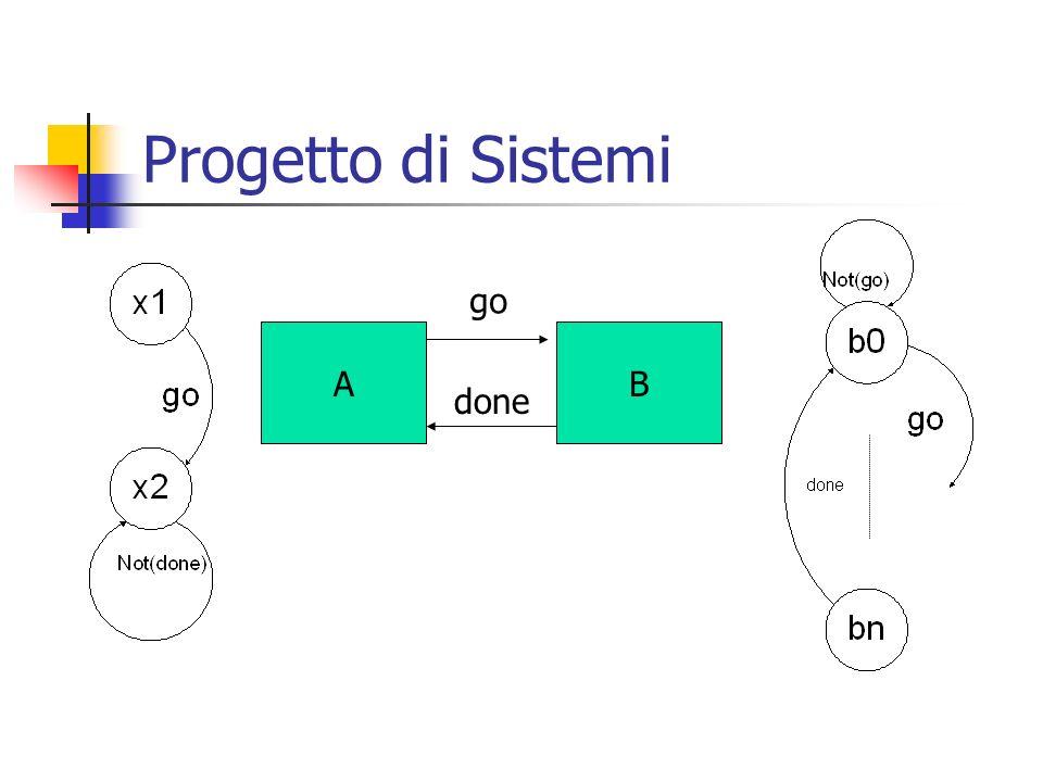 Progetto di Sistemi go A B done
