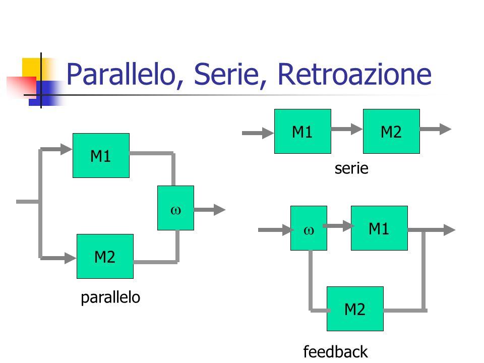 Parallelo, Serie, Retroazione