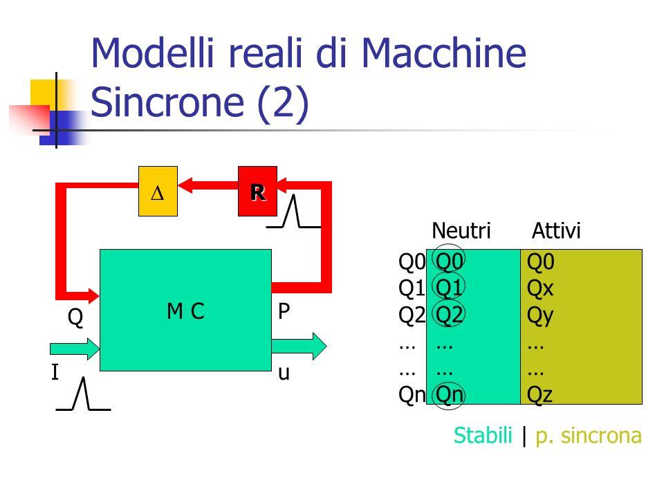 Modelli reali di Macchine Sincrone (2)