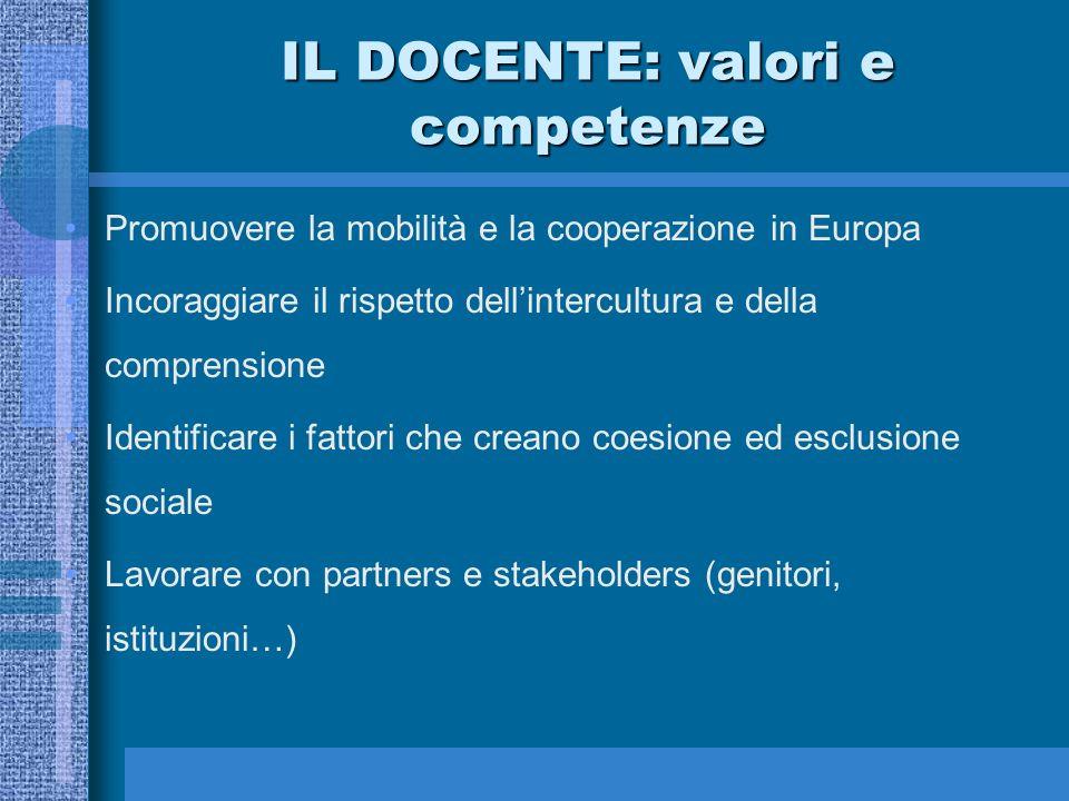 IL DOCENTE: valori e competenze