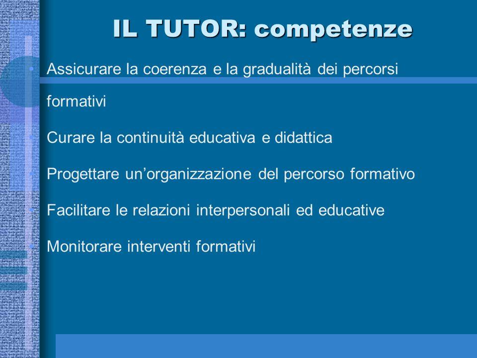 IL TUTOR: competenze Assicurare la coerenza e la gradualità dei percorsi formativi. Curare la continuità educativa e didattica.