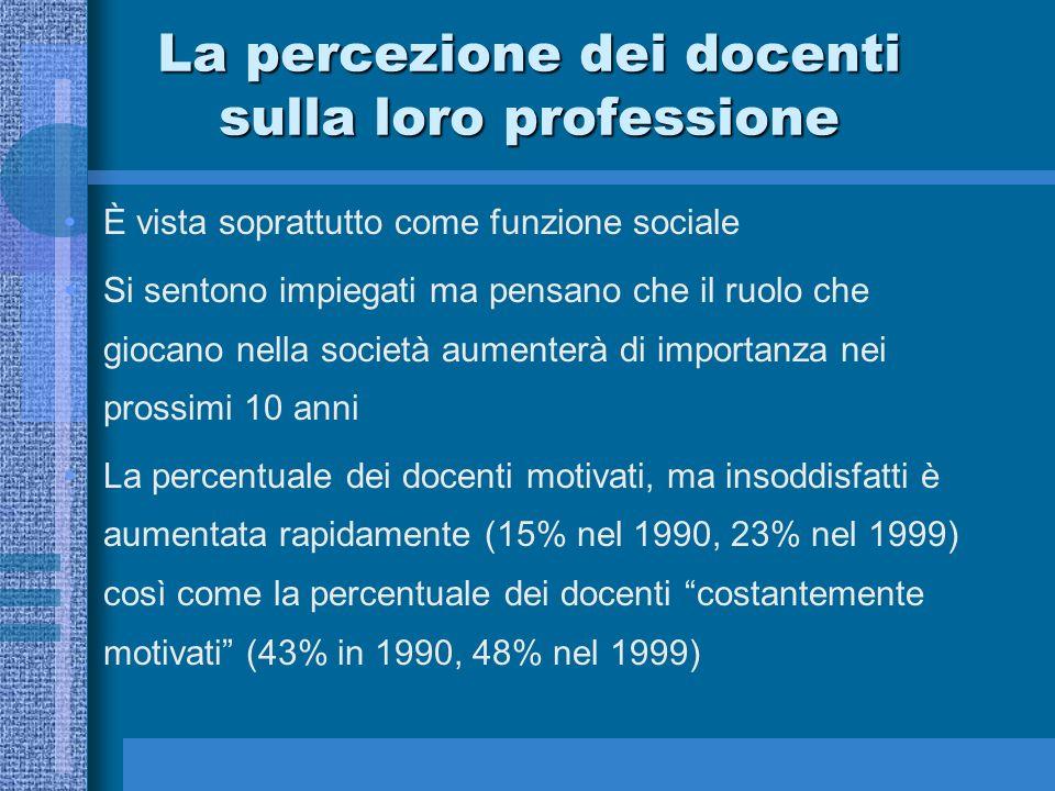 La percezione dei docenti sulla loro professione