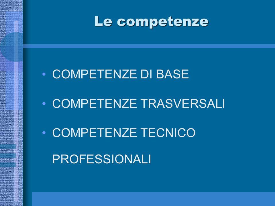 Le competenze COMPETENZE DI BASE COMPETENZE TRASVERSALI
