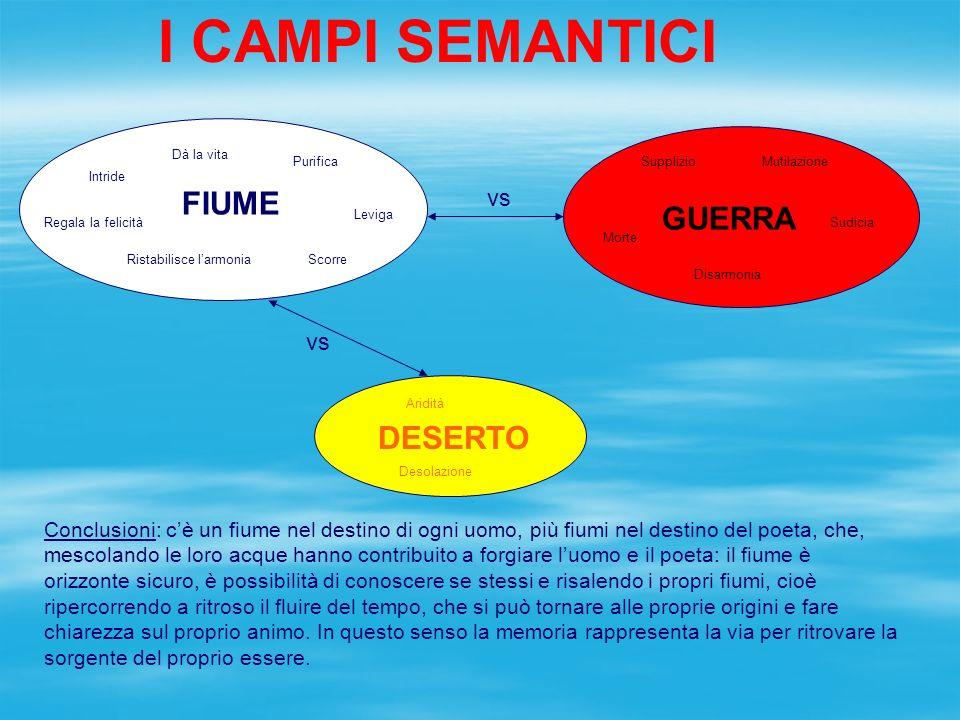 I CAMPI SEMANTICI FIUME GUERRA DESERTO vs vs