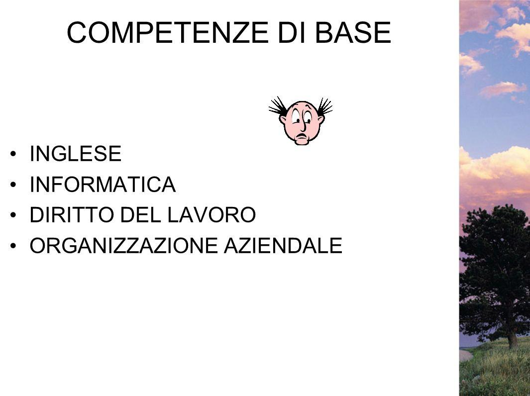 COMPETENZE DI BASE INGLESE INFORMATICA DIRITTO DEL LAVORO