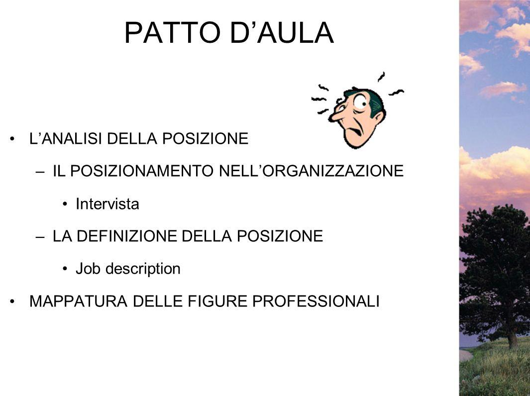 PATTO D'AULA L'ANALISI DELLA POSIZIONE