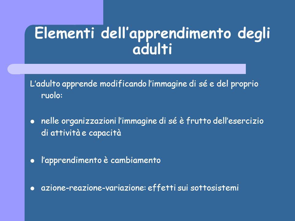 Elementi dell'apprendimento degli adulti