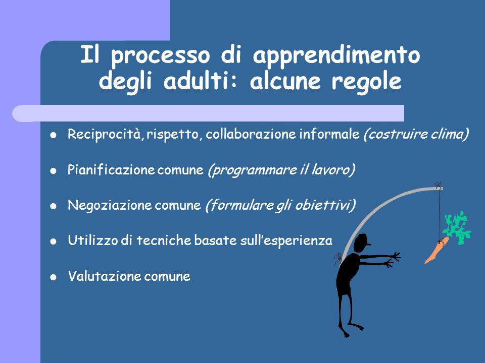 Il processo di apprendimento degli adulti: alcune regole
