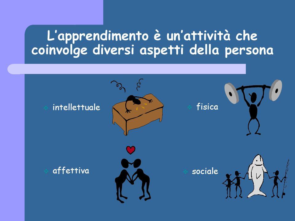 L'apprendimento è un'attività che coinvolge diversi aspetti della persona