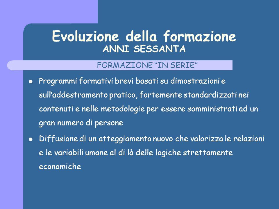Evoluzione della formazione ANNI SESSANTA
