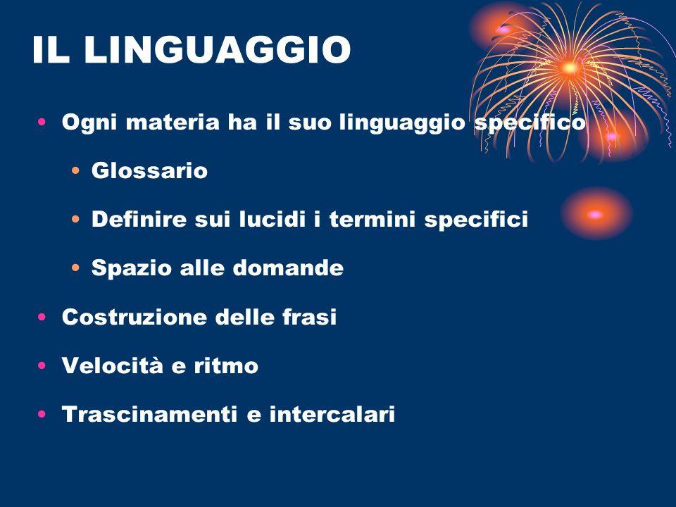 IL LINGUAGGIO Ogni materia ha il suo linguaggio specifico Glossario