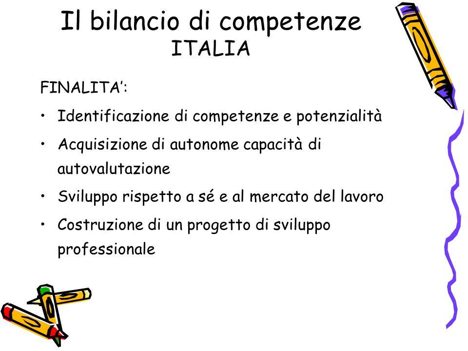 Il bilancio di competenze ITALIA