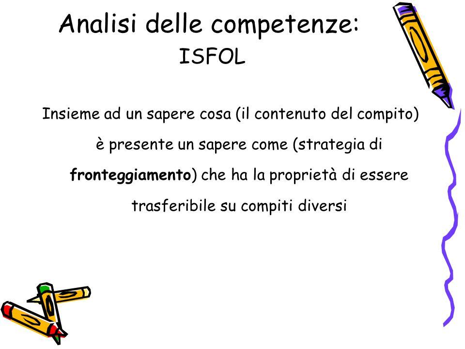 Analisi delle competenze: ISFOL