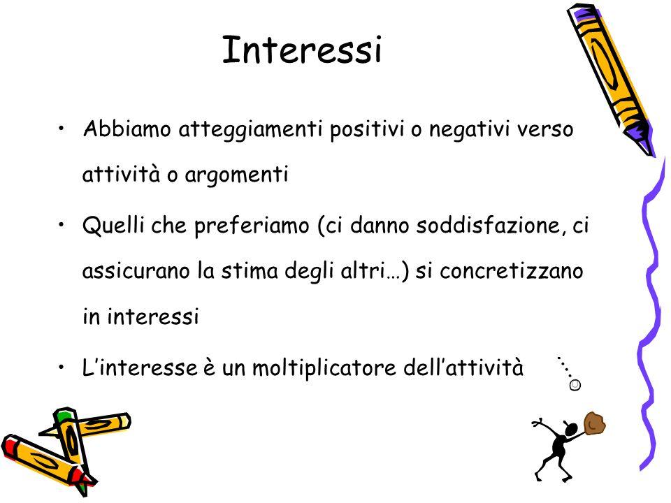 InteressiAbbiamo atteggiamenti positivi o negativi verso attività o argomenti.