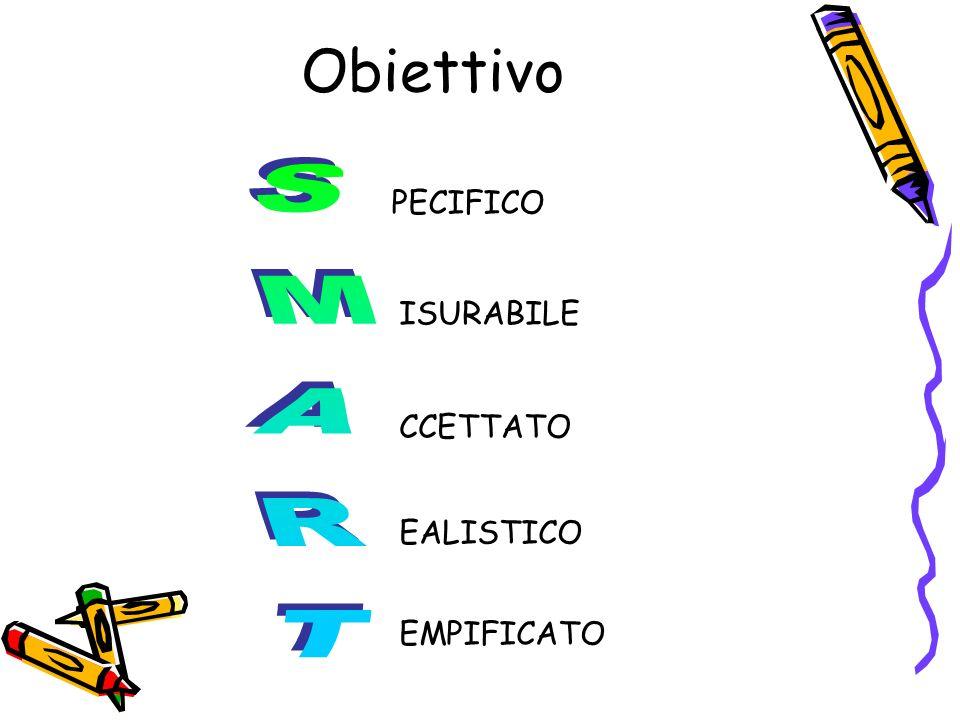 Obiettivo PECIFICO ISURABILE SMART CCETTATO EALISTICO EMPIFICATO