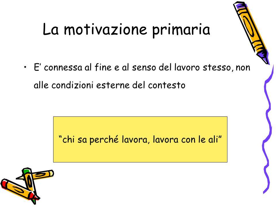 La motivazione primaria