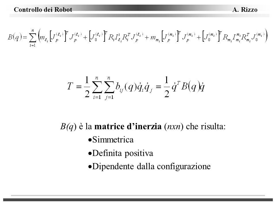 B(q) è la matrice d'inerzia (nxn) che risulta: