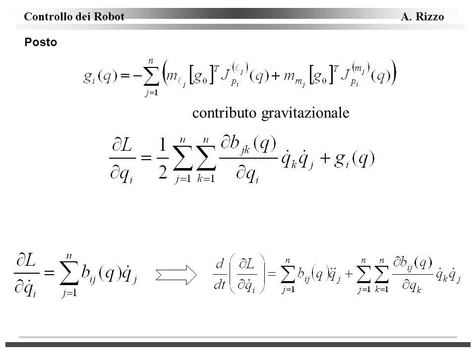 contributo gravitazionale