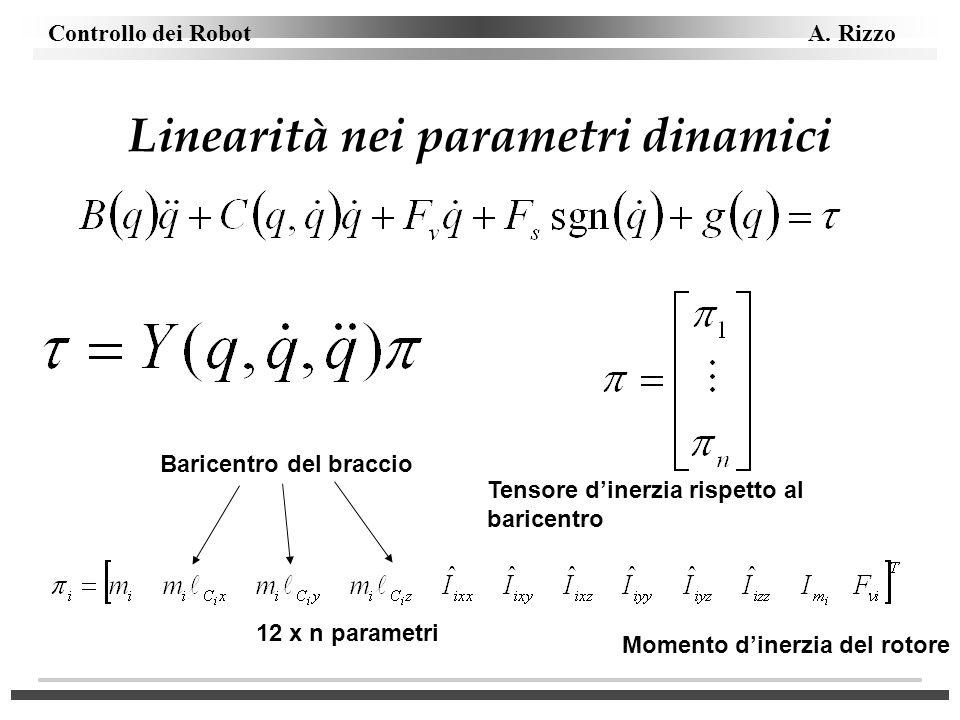 Linearità nei parametri dinamici