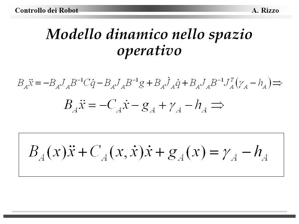 Modello dinamico nello spazio operativo