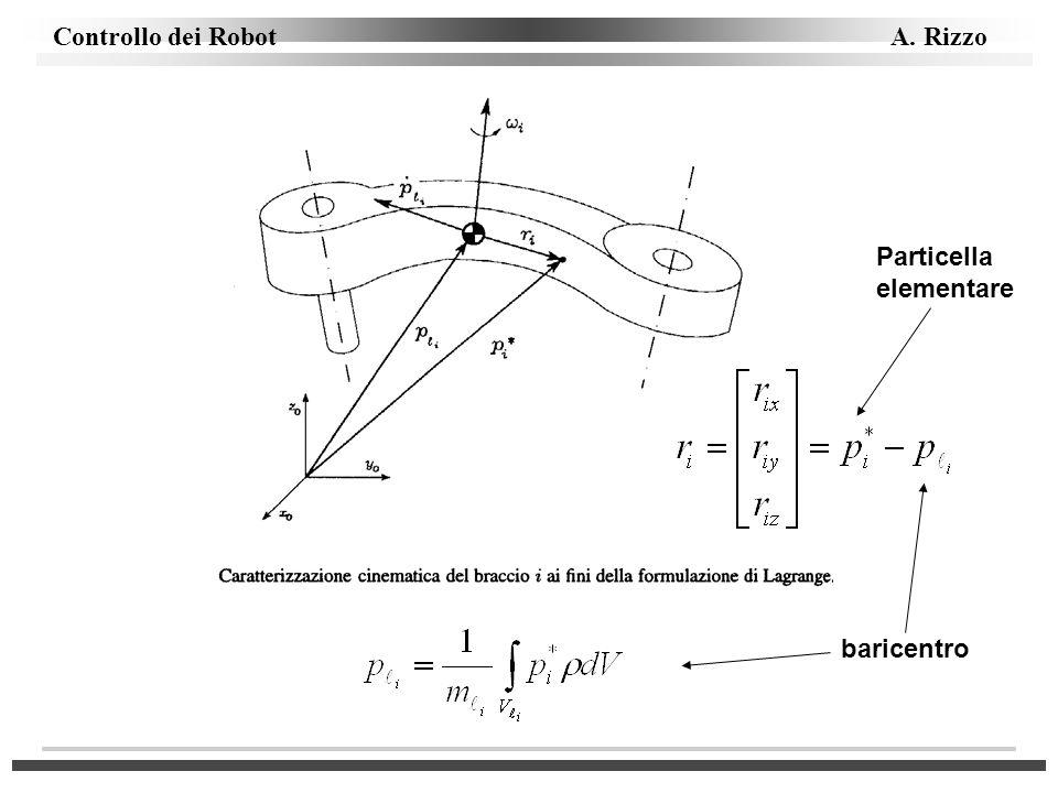 Particella elementare baricentro