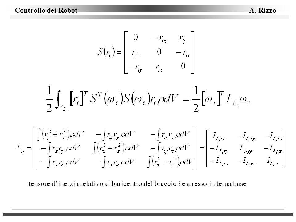 tensore d'inerzia relativo al baricentro del braccio i espresso in terna base