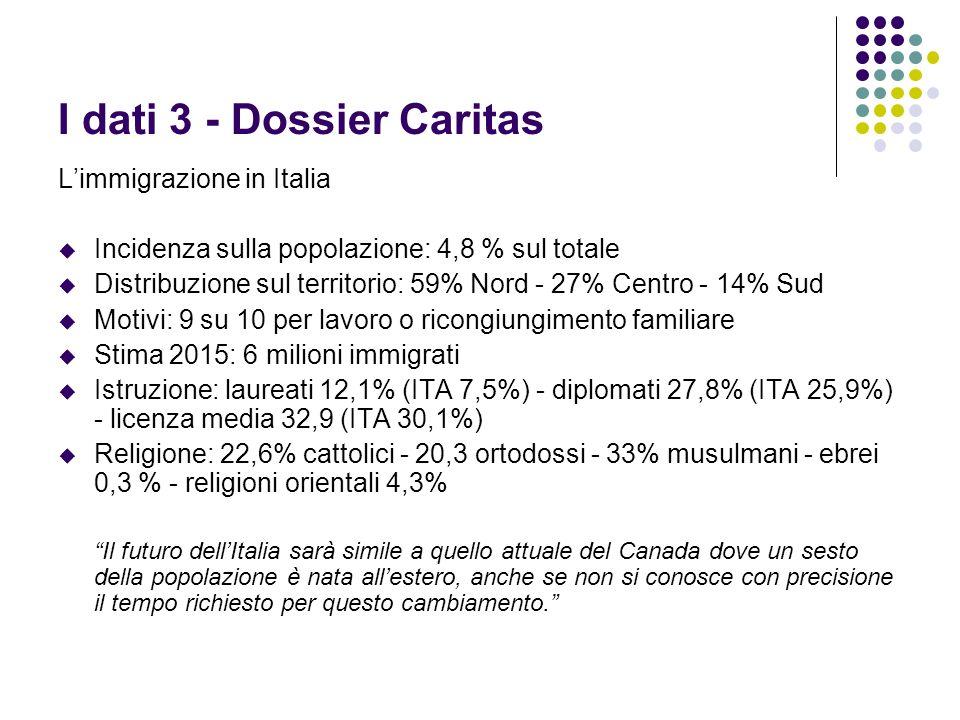 I dati 3 - Dossier Caritas