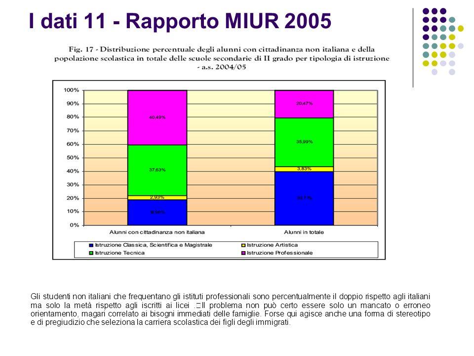 I dati 11 - Rapporto MIUR 2005