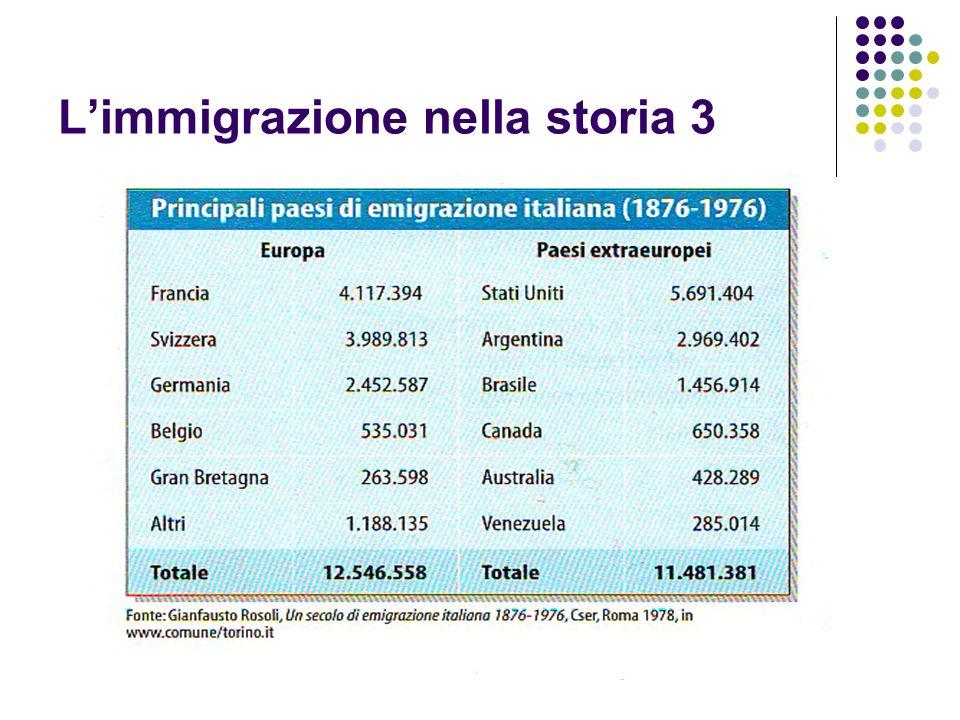 L'immigrazione nella storia 3