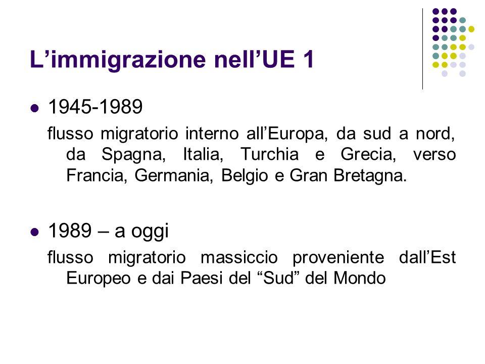 L'immigrazione nell'UE 1
